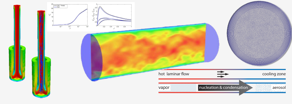 Aerosol Physics