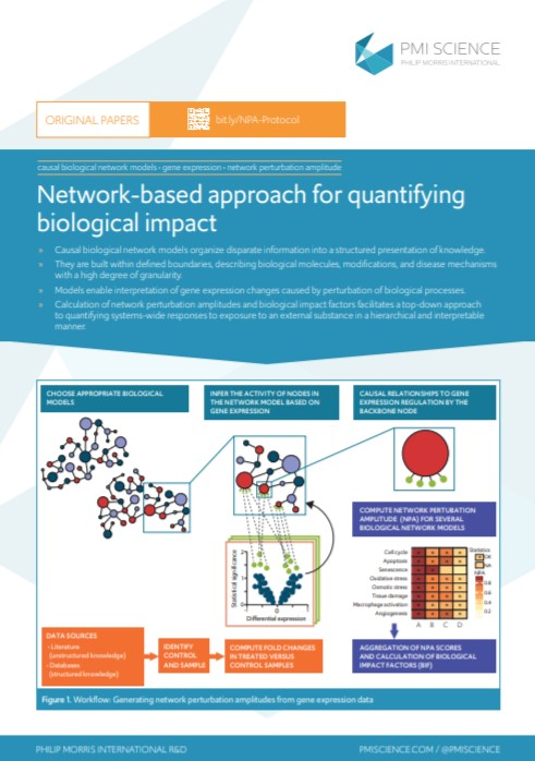 Thumbnail Biological impact networks