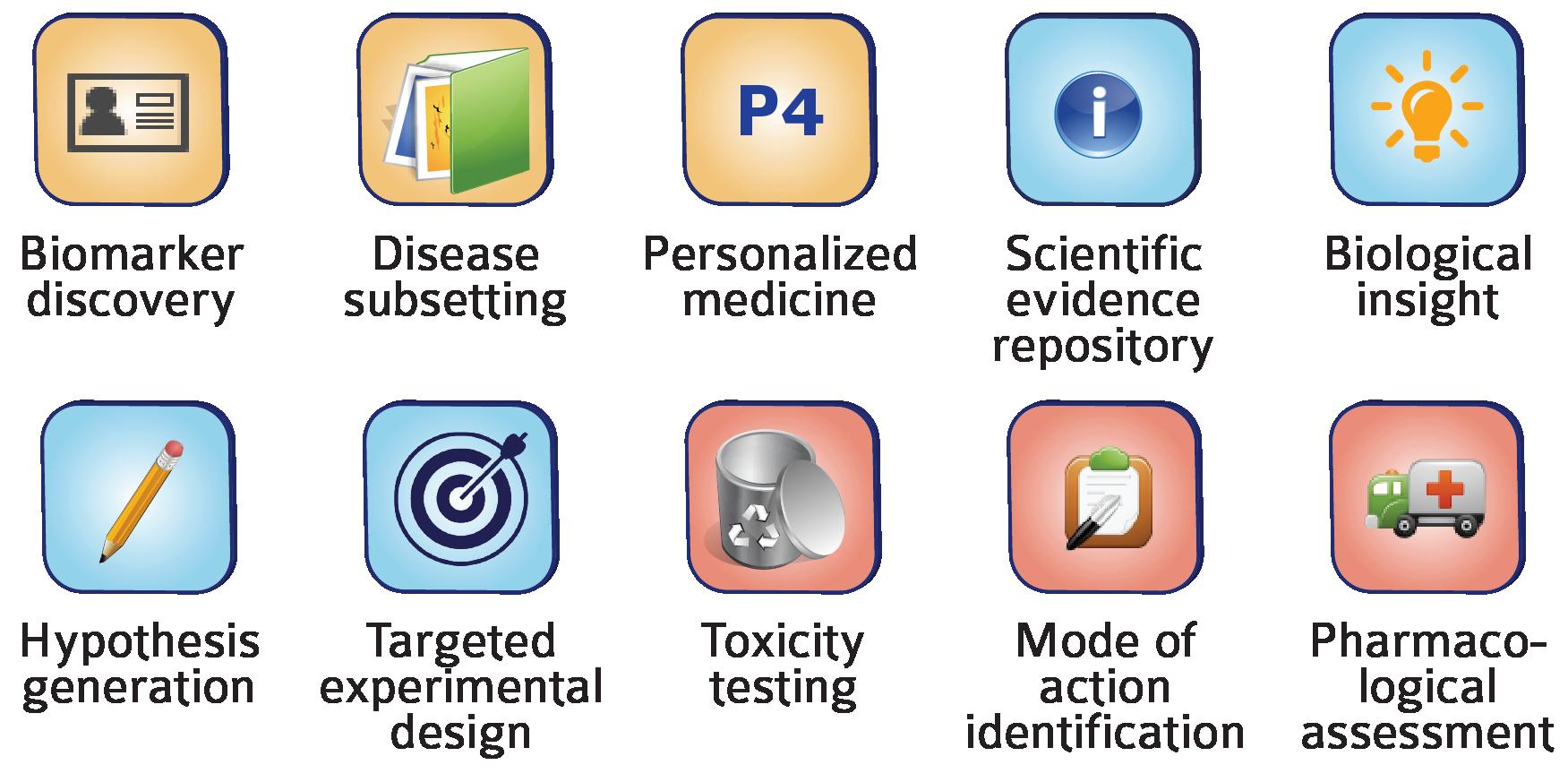 application_network_models