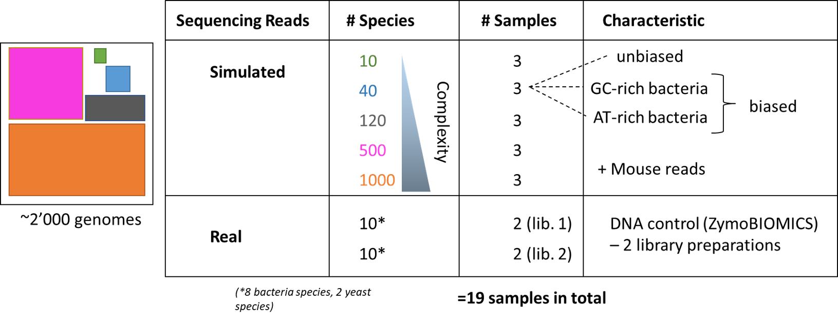 Dataset_summary