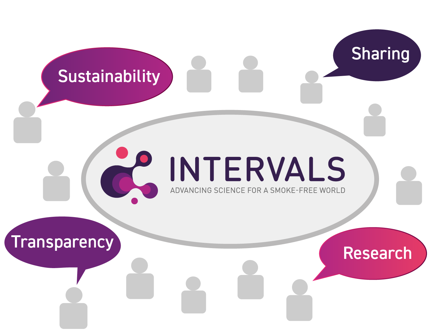 INTERVALS_workshop_for_INTERVALS